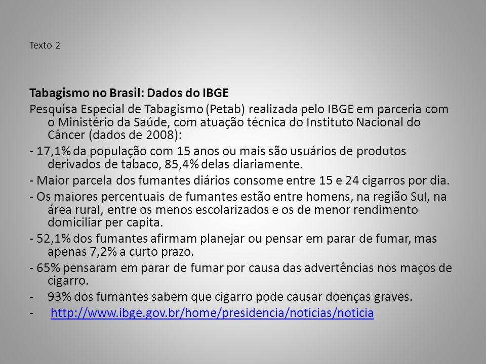 Tabagismo no Brasil: Dados do IBGE