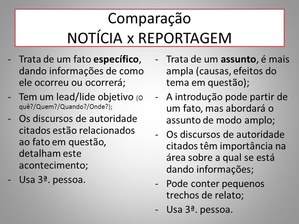 Comparação NOTÍCIA x REPORTAGEM