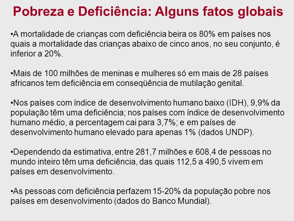 Pobreza e Deficiência: Alguns fatos globais