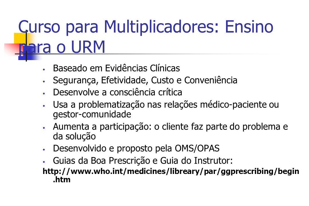 Curso para Multiplicadores: Ensino para o URM