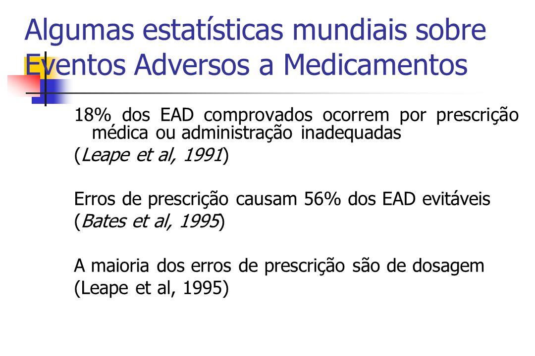 Algumas estatísticas mundiais sobre Eventos Adversos a Medicamentos