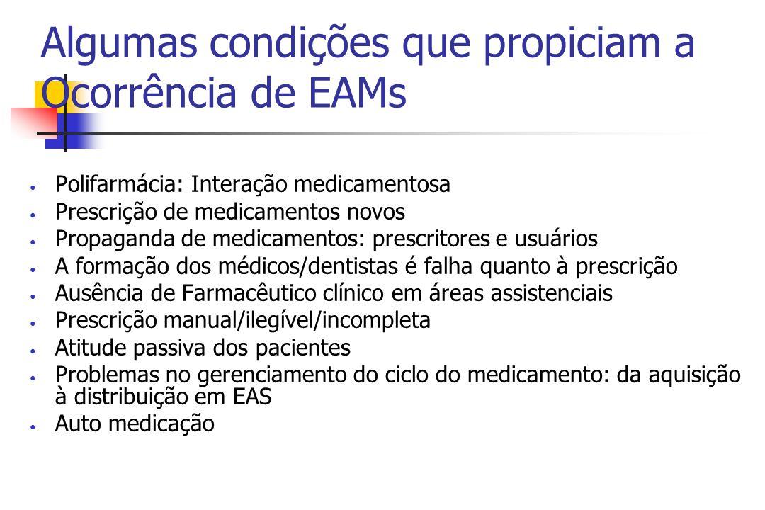 Algumas condições que propiciam a Ocorrência de EAMs