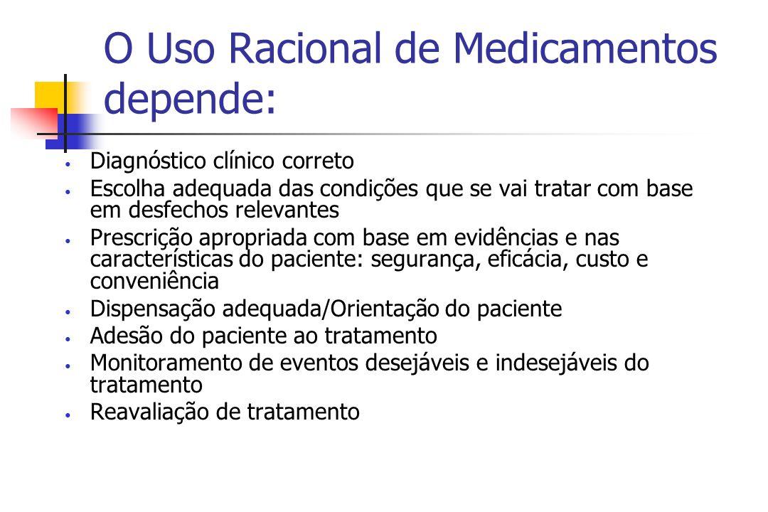O Uso Racional de Medicamentos depende: