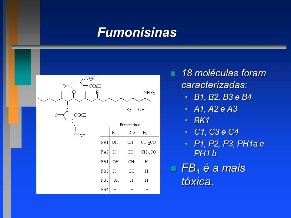 Fumonisinas FB1 é a mais tóxica. 18 moléculas foram caracterizadas: