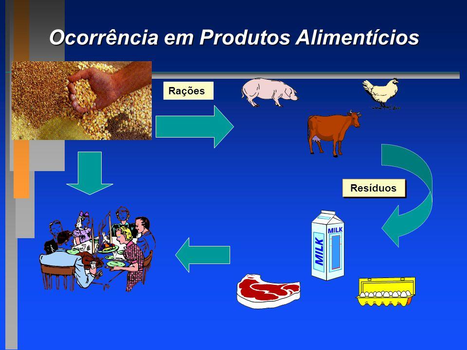 Ocorrência em Produtos Alimentícios
