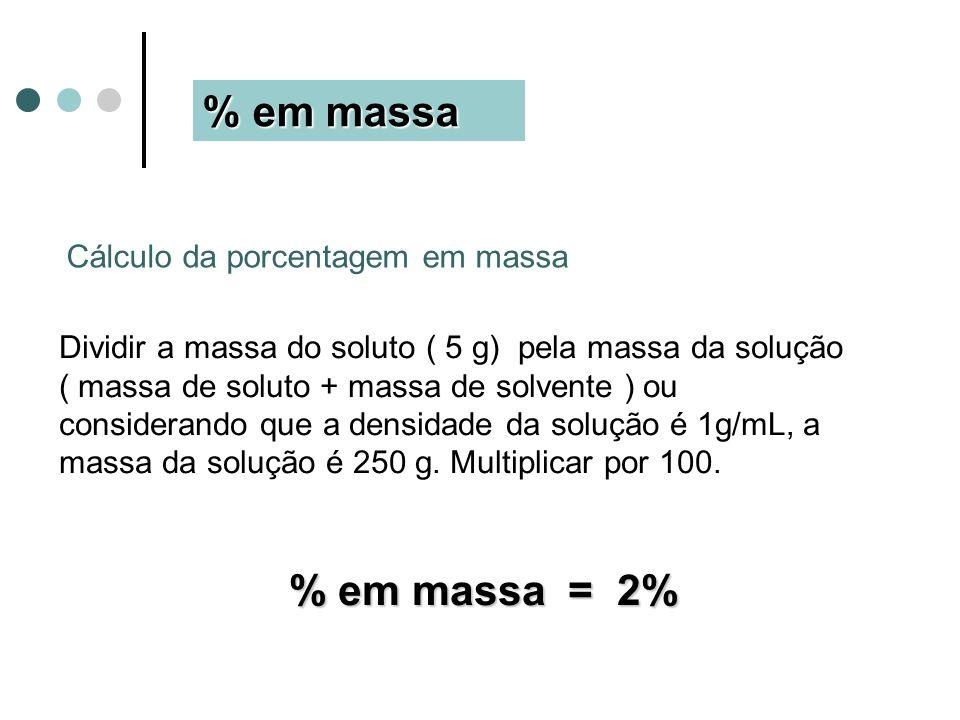 % em massa Cálculo da porcentagem em massa