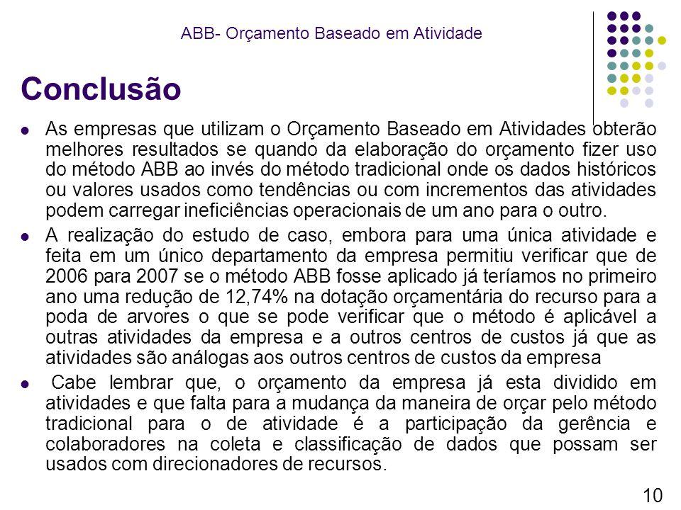 Conclusão ABB- Orçamento Baseado em Atividade.