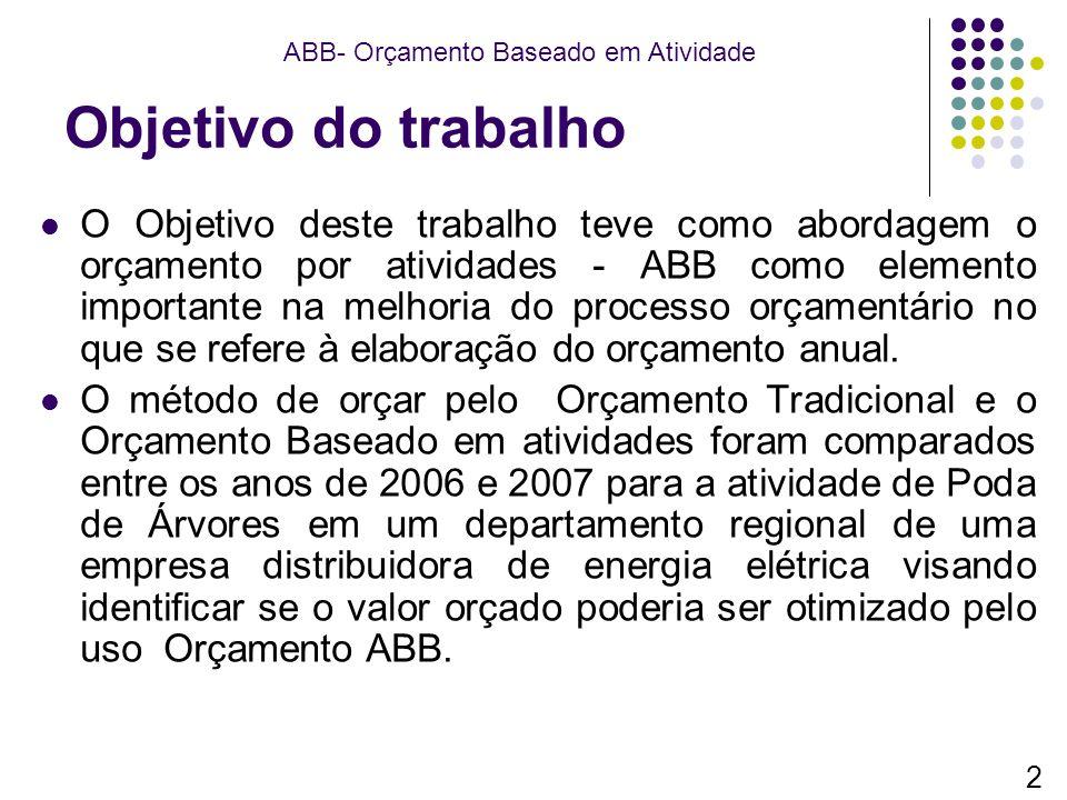 Objetivo do trabalho ABB- Orçamento Baseado em Atividade.