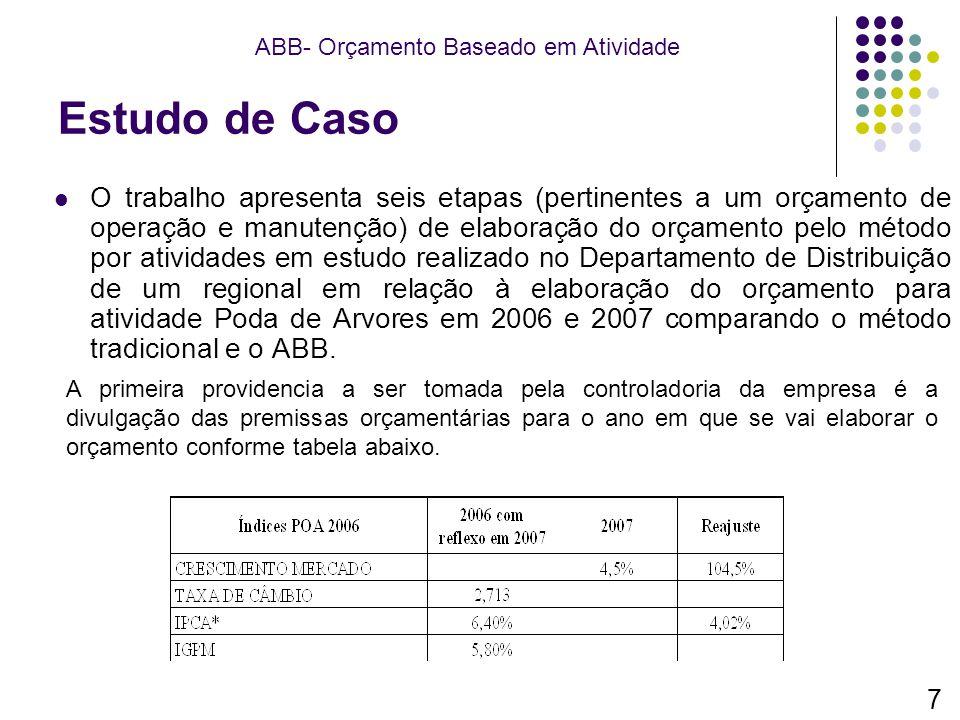 Estudo de Caso ABB- Orçamento Baseado em Atividade.