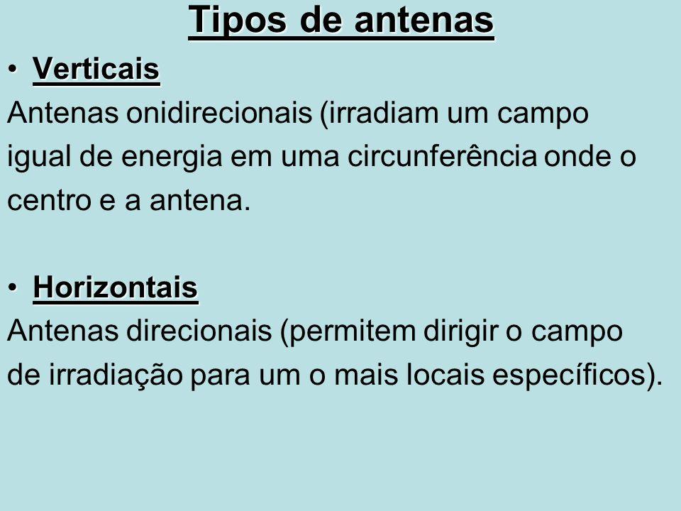 Tipos de antenas Verticais Antenas onidirecionais (irradiam um campo