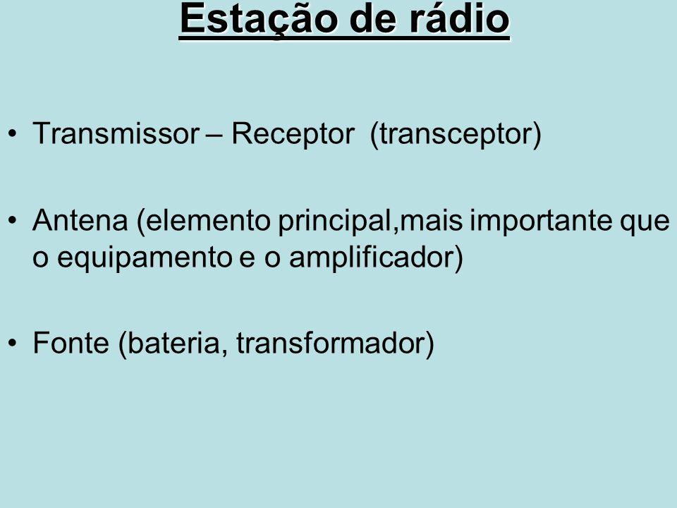Estação de rádio Transmissor – Receptor (transceptor)