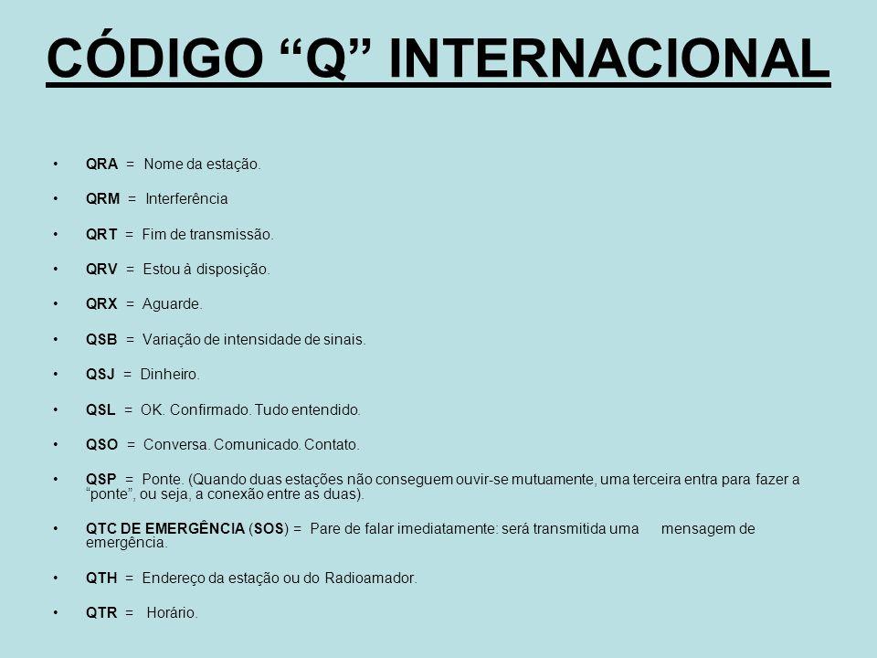 CÓDIGO Q INTERNACIONAL