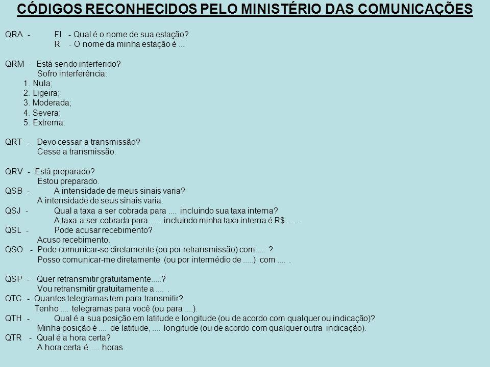 CÓDIGOS RECONHECIDOS PELO MINISTÉRIO DAS COMUNICAÇÕES
