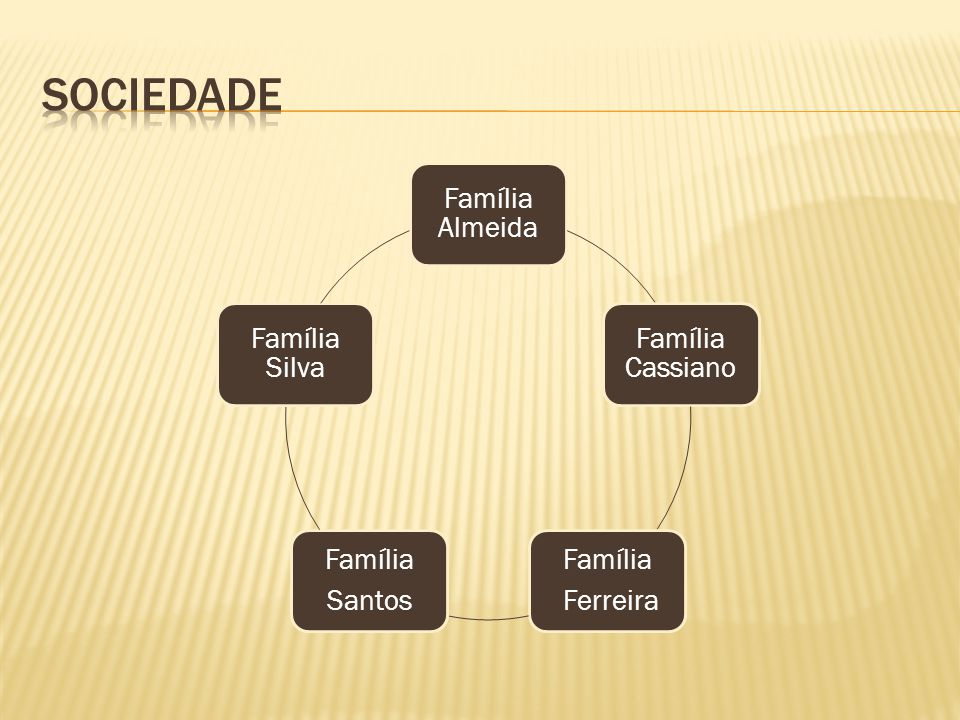 Sociedade Família Almeida Família Cassiano Ferreira Família Santos