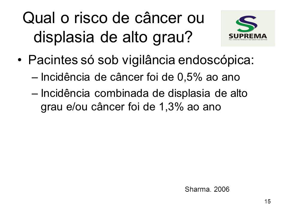 Qual o risco de câncer ou displasia de alto grau