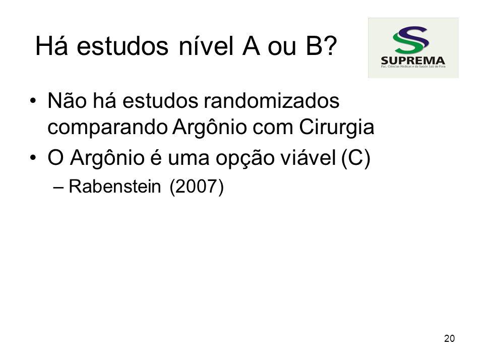 Há estudos nível A ou B Não há estudos randomizados comparando Argônio com Cirurgia. O Argônio é uma opção viável (C)