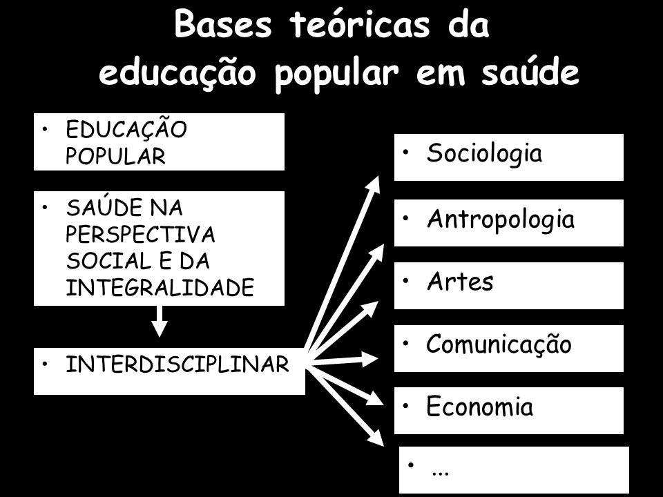 Bases teóricas da educação popular em saúde
