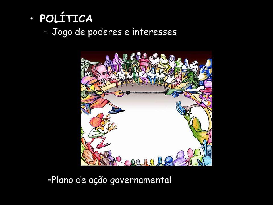 POLÍTICA Jogo de poderes e interesses Plano de ação governamental