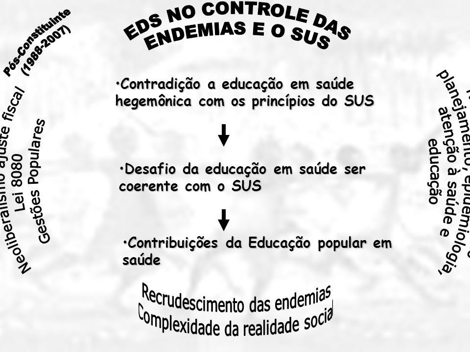 EDS NO CONTROLE DAS ENDEMIAS E O SUS