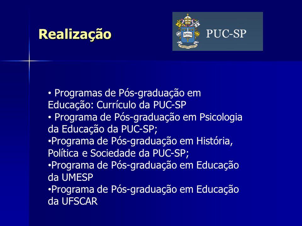 Realização Programas de Pós-graduação em Educação: Currículo da PUC-SP