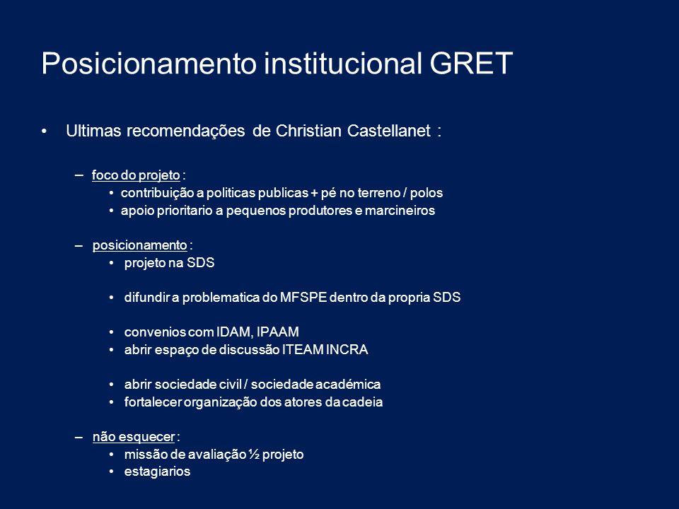 Posicionamento institucional GRET