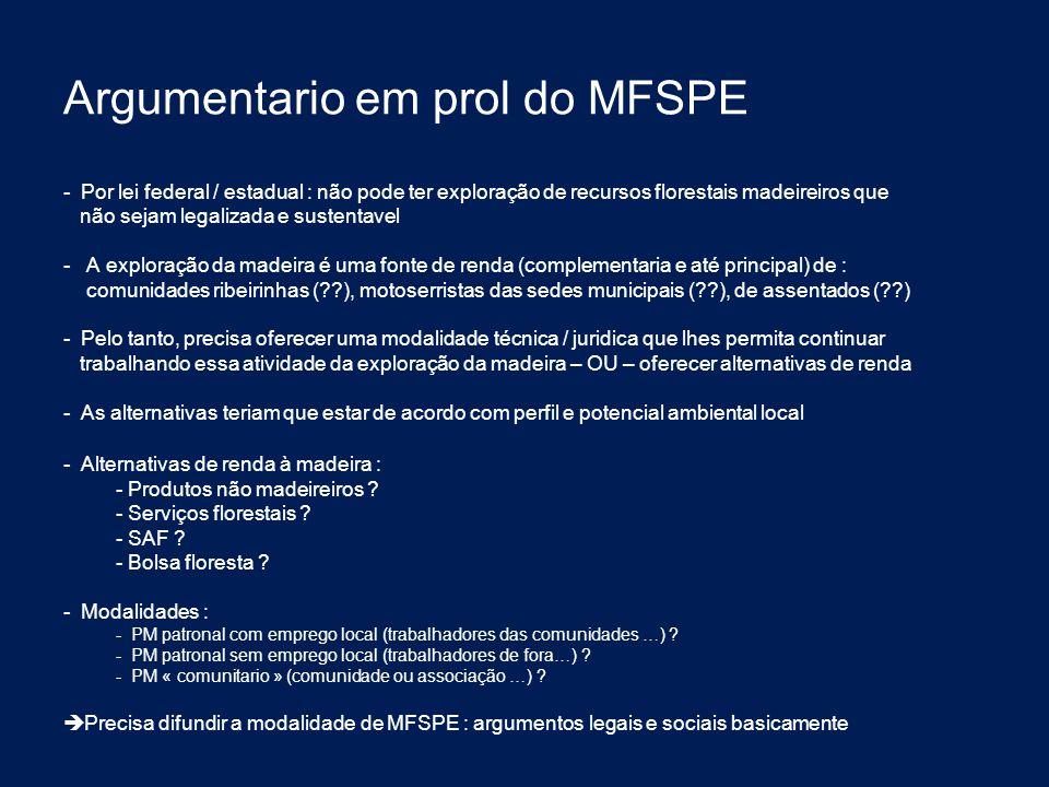 Argumentario em prol do MFSPE