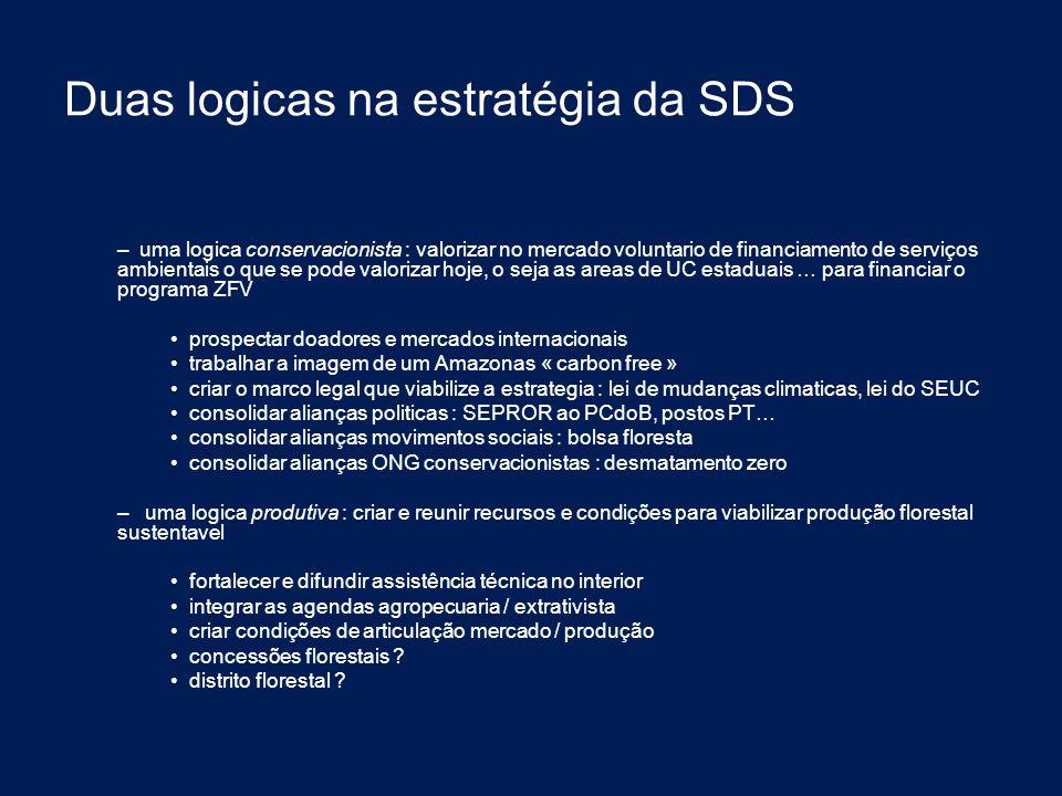Duas logicas na estratégia da SDS