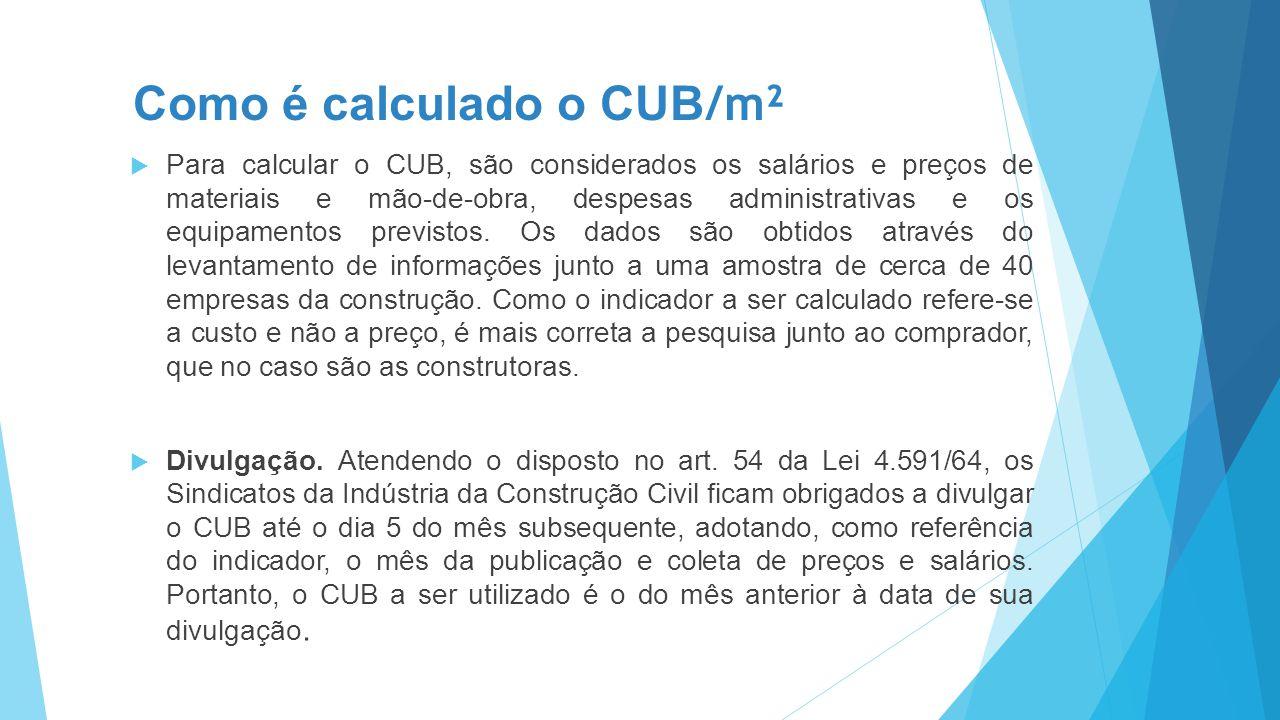 Como é calculado o CUB/m²