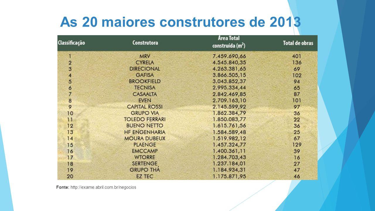 As 20 maiores construtores de 2013
