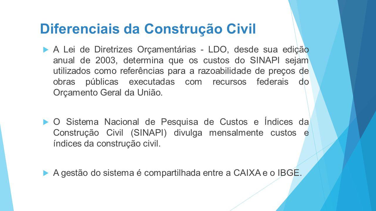 Diferenciais da Construção Civil