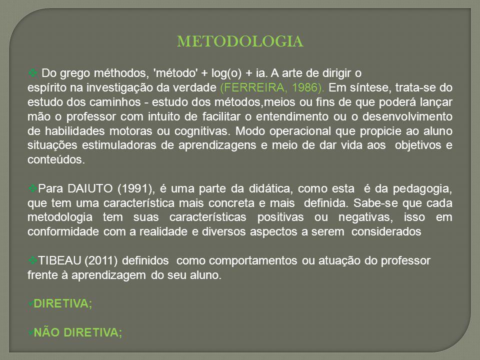 METODOLOGIA Do grego méthodos, método + log(o) + ia. A arte de dirigir o.