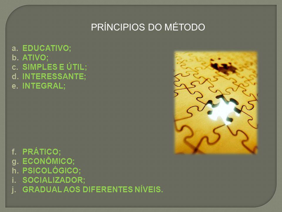 PRÍNCIPIOS DO MÉTODO EDUCATIVO; ATIVO; SIMPLES E ÚTIL; INTERESSANTE;