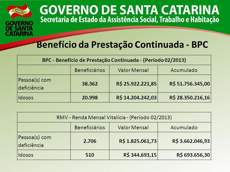 Benefício da Prestação Continuada - BPC