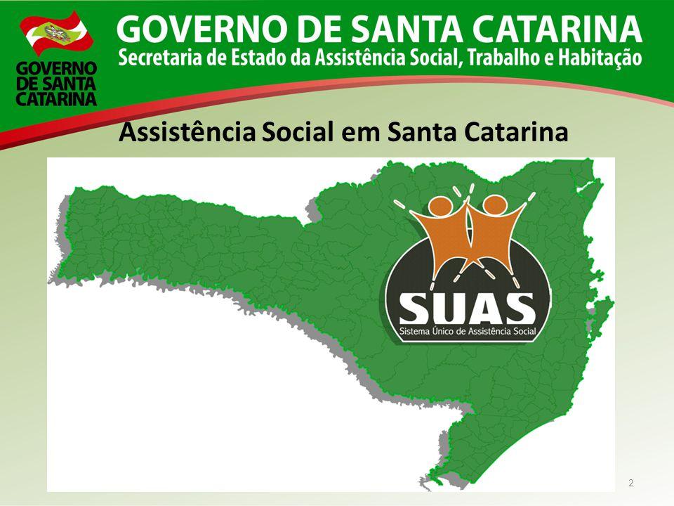 Assistência Social em Santa Catarina