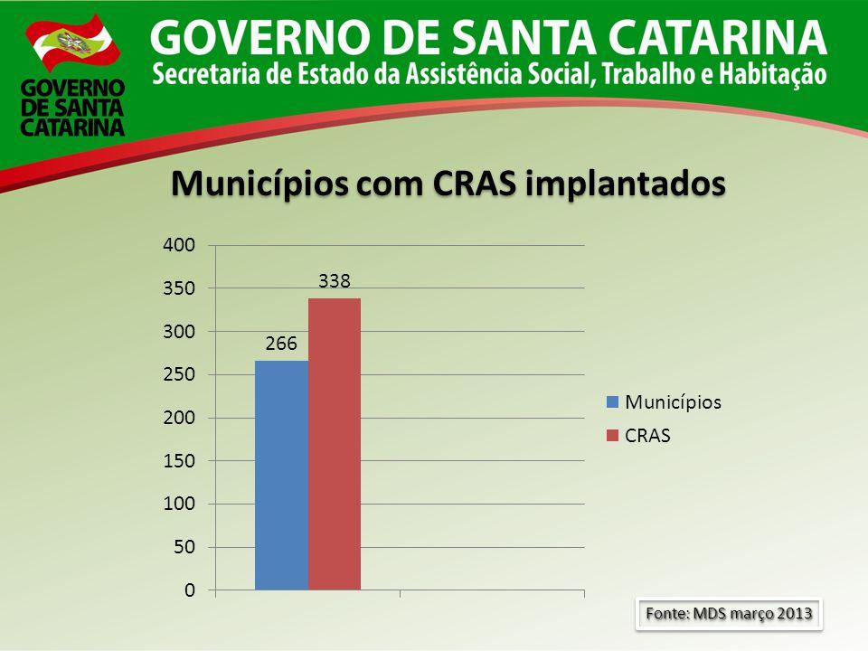 Municípios com CRAS implantados