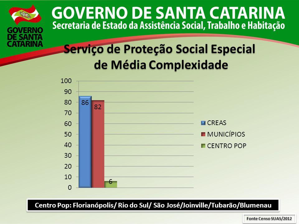 Serviço de Proteção Social Especial