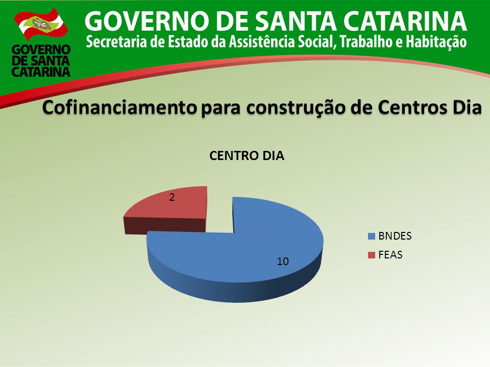 Cofinanciamento para construção de Centros Dia