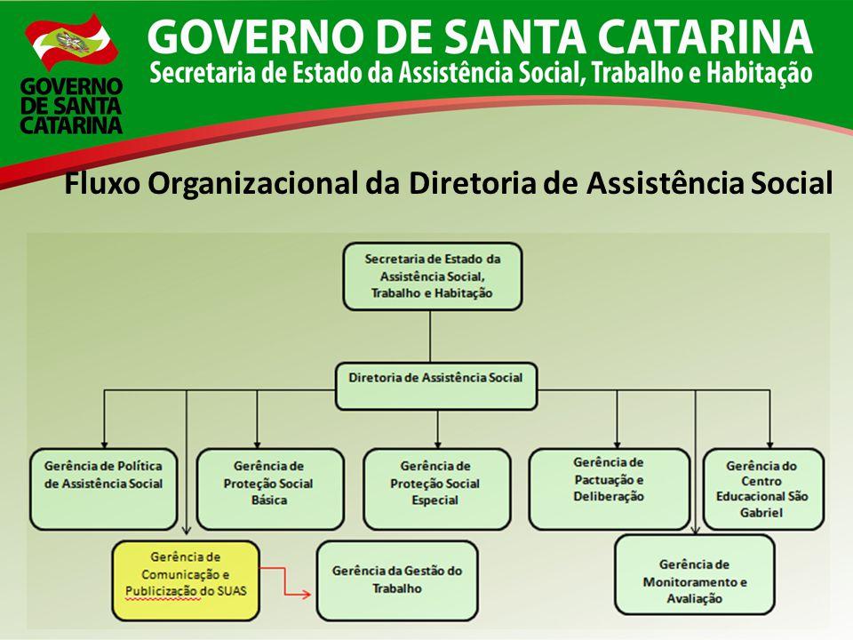 Fluxo Organizacional da Diretoria de Assistência Social