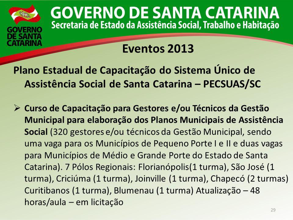 Eventos 2013 Plano Estadual de Capacitação do Sistema Único de Assistência Social de Santa Catarina – PECSUAS/SC.