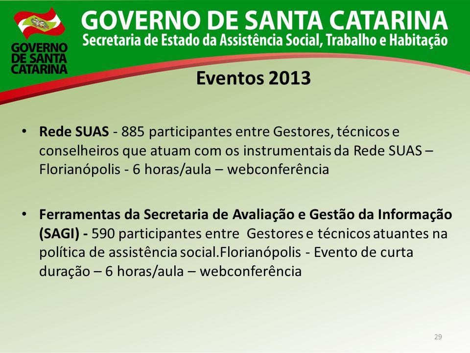 Rede SUAS - 885 participantes entre Gestores, técnicos e conselheiros que atuam com os instrumentais da Rede SUAS – Florianópolis - 6 horas/aula – webconferência