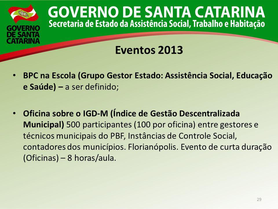Eventos 2013 BPC na Escola (Grupo Gestor Estado: Assistência Social, Educação e Saúde) – a ser definido;