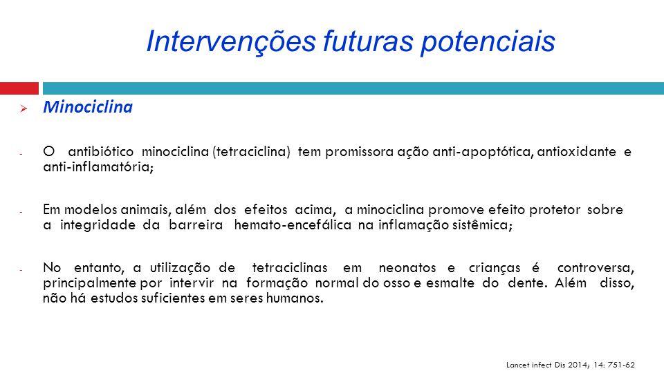 Intervenções futuras potenciais