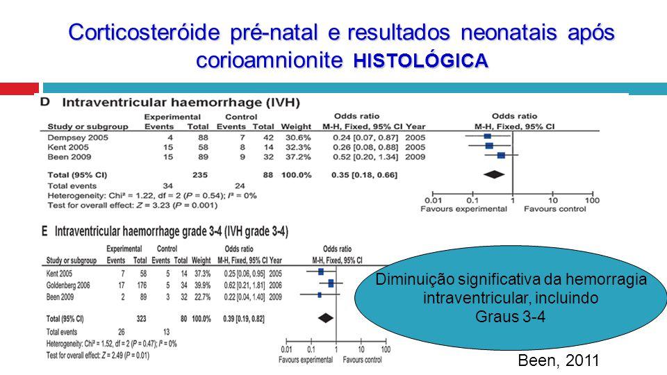 Corticosteróide pré-natal e resultados neonatais após corioamnionite HISTOLÓGICA