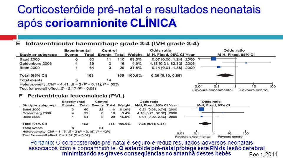 Corticosteróide pré-natal e resultados neonatais após corioamnionite CLÍNICA