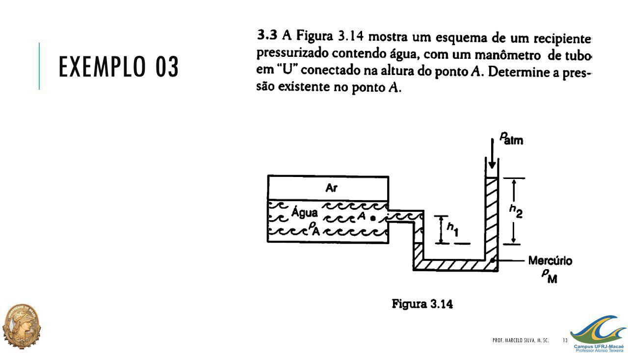 Exemplo 03 Prof. Marcelo Silva, M. Sc.