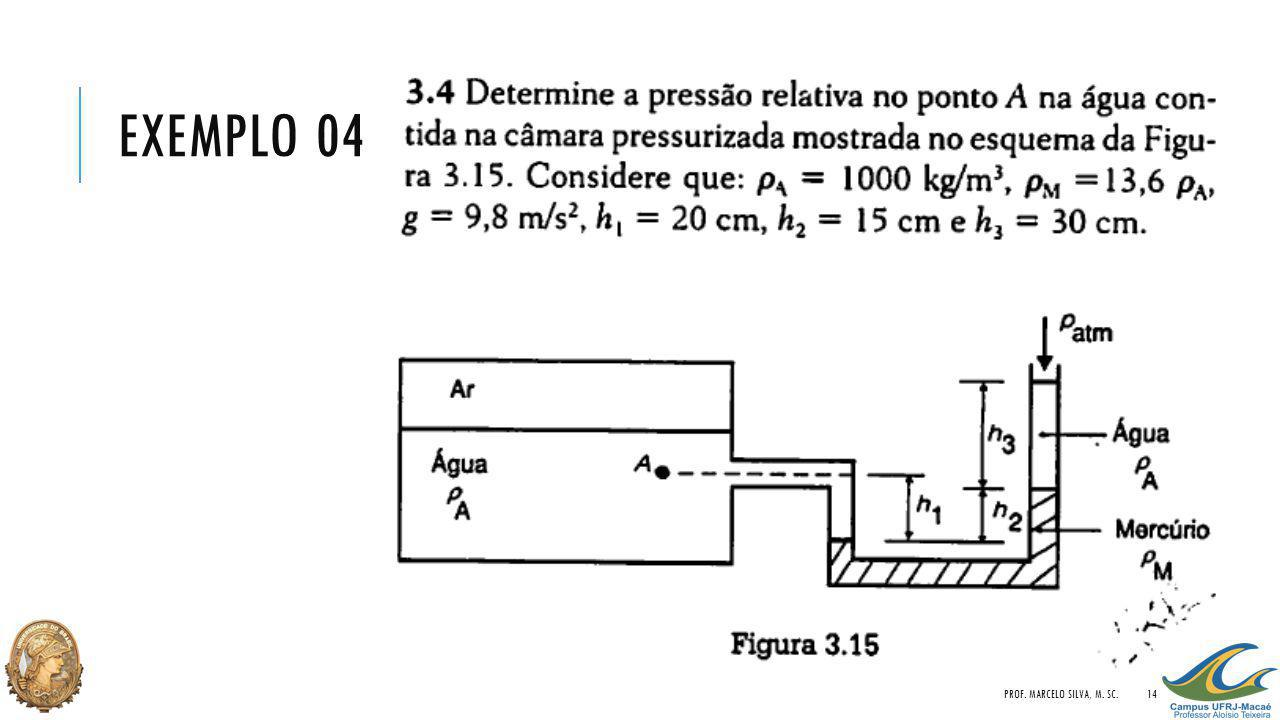Exemplo 04 Prof. Marcelo Silva, M. Sc.