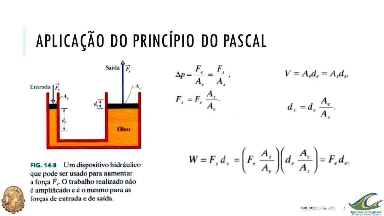 Aplicação do princípio do pascal