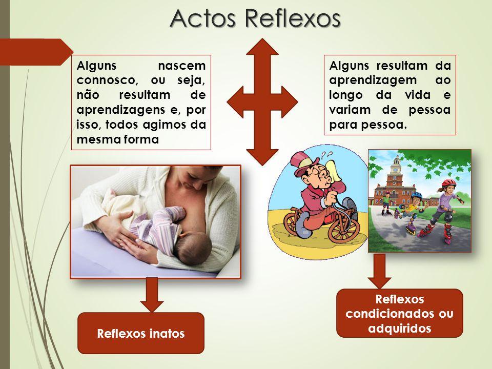 Reflexos condicionados ou adquiridos