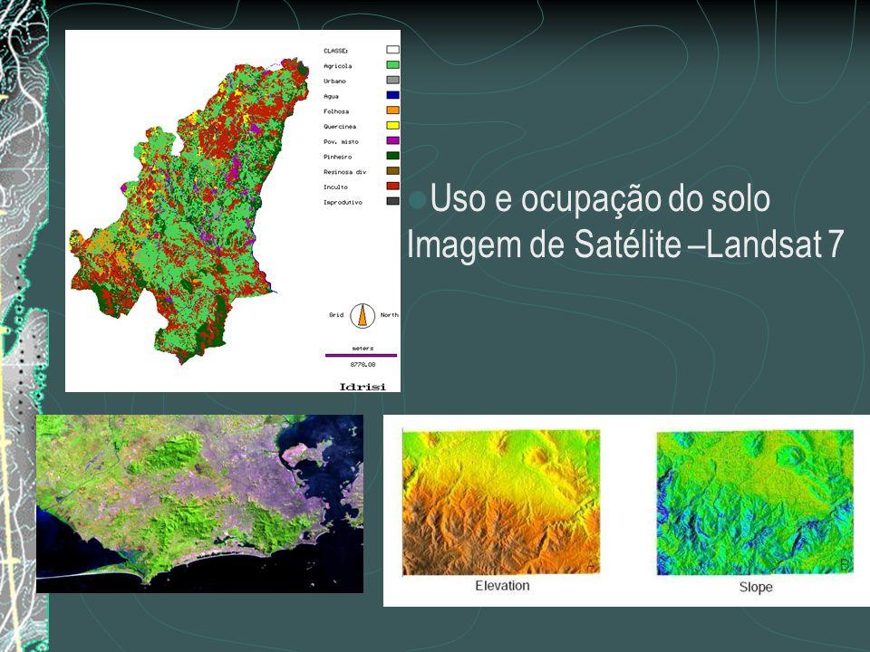 Uso e ocupação do solo Imagem de Satélite –Landsat 7
