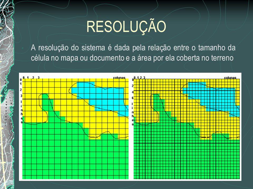 RESOLUÇÃO A resolução do sistema é dada pela relação entre o tamanho da célula no mapa ou documento e a área por ela coberta no terreno.